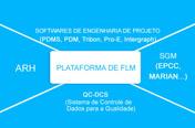 Plataforma de gerenciamento do ciclo de vida de fabricação