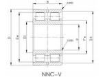 <strong>Rolamentos de rolos cilíndricos</strong> de duas carreiras NNC/NNF/NNV&#8221;></a></li> <li class=
